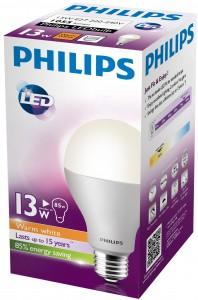 Осветительные приборы Philips история появления